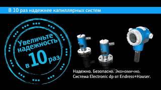 Електронна система вимірювання рівня по перепаду тиску Electronic dp