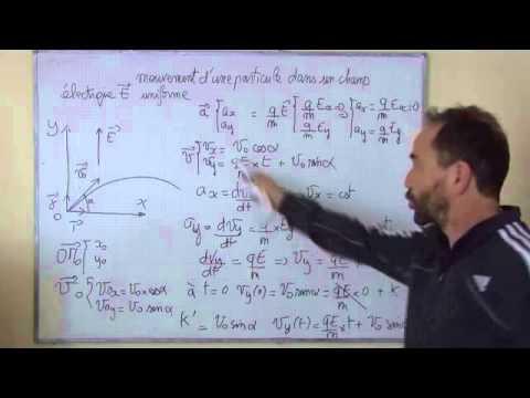 TS 2012 / 6: application des lois de Newton