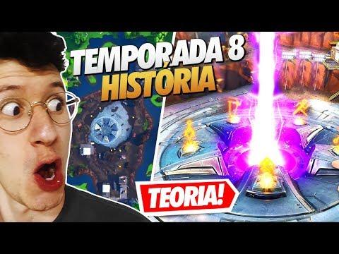 HISTÓRIA DA TEMPORADA 8 ATÉ AGORA - FORTNITE TEORIA