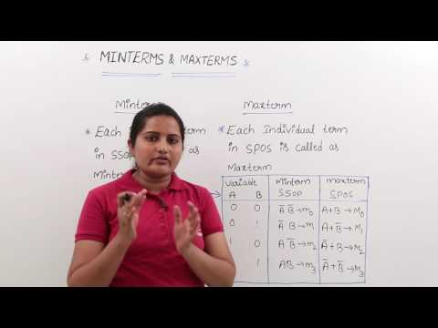 Min-Terms and Max-Terms in Boolean Algebra