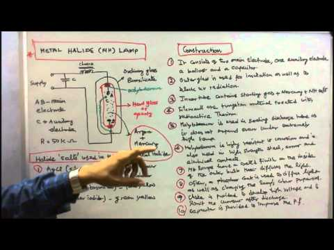 ELECTRIC LAMPS - PART - 08 - OPERATION OF METAL HALIDE LAMP