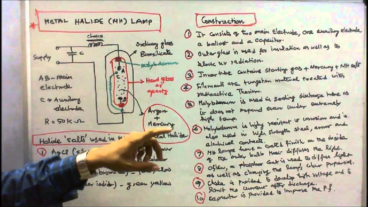 medium resolution of electric lamps part operation of metal halide lamp youtube rh youtube com hid ballast wiring diagram hid ballast wiring diagram with metal halide lamp