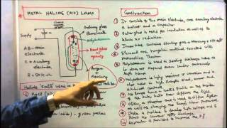 ELECTRIC LAMPS - PART - 08 - OPERATION OF METAL HALIDE LAMP