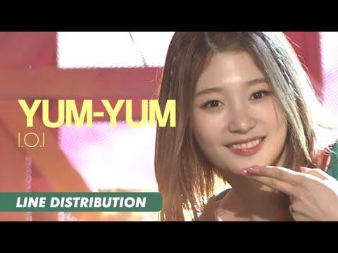I.O.I (아이오아이) - Yum-Yum (얌얌) | Line Distribution