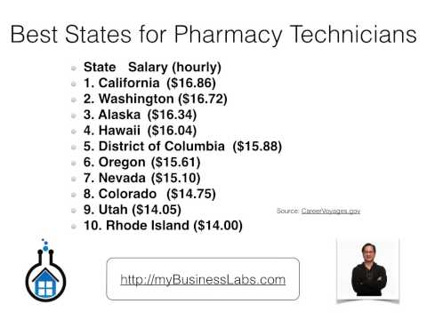 Pharmacy Technician in California?