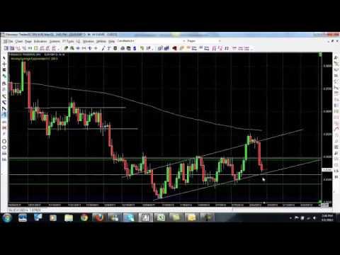 Free forex trading seminar