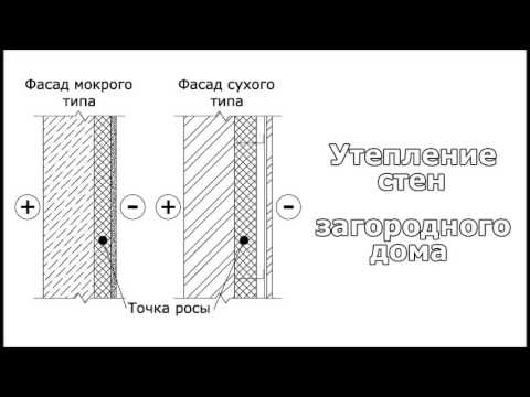 Выпуск 10. Утепление стен загородного дома