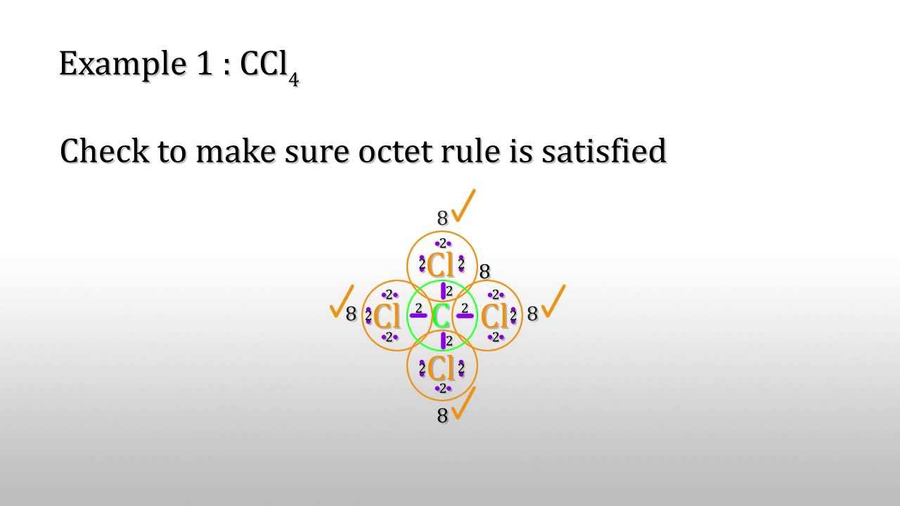 Lewis Structures: CCl4  YouTube