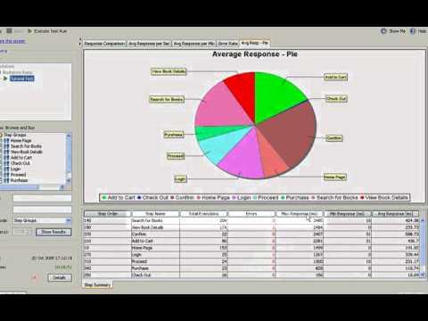 StressTester(tm) - Online Learning Center - Analysis Workspace