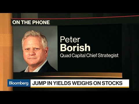 Quad Capital's Borish Sees Potential Peak in 10-Year, 30-Year Yields