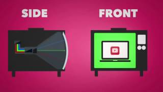 Animated Marketing - How A Powerful Handcrafted Animated Infographic or Explainer Video Can Help You