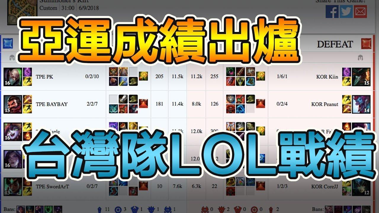 《電競戰亞運》臺灣隊英雄聯盟成績公布 & 戰績KDA - YouTube