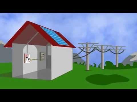 Solar Energy On-grid PV system