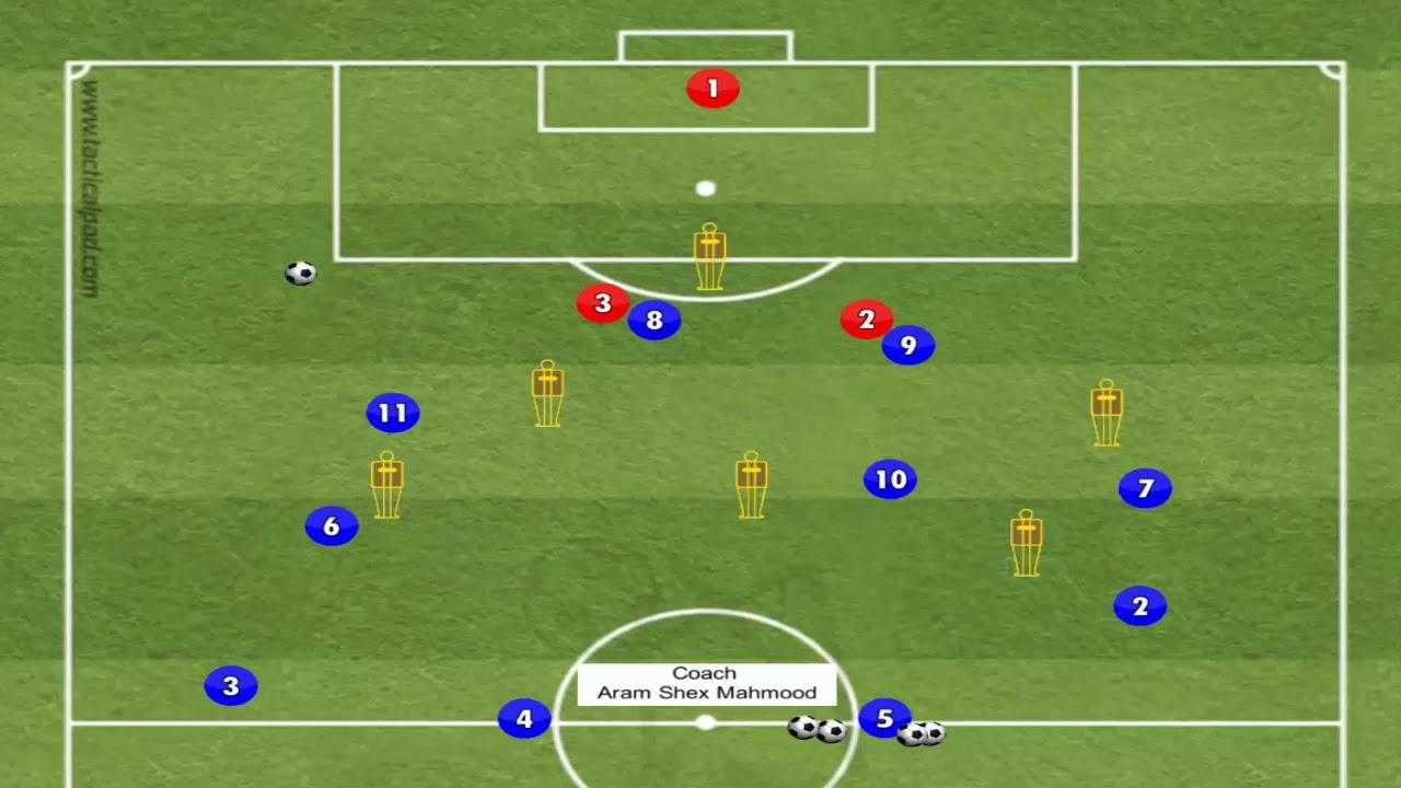 des exercices football - YouTube