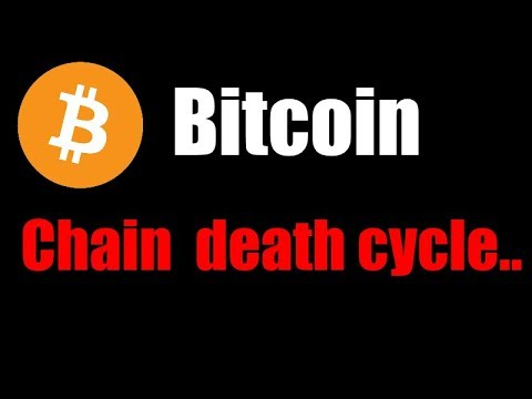 Bitcoin Chain Death Cycle.... Urdu/Hindi...
