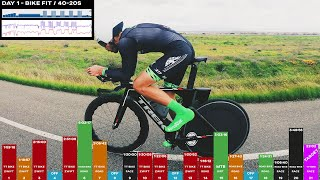 My 21 Day Time Trial Training Program (How fast can I get in 3 weeks)