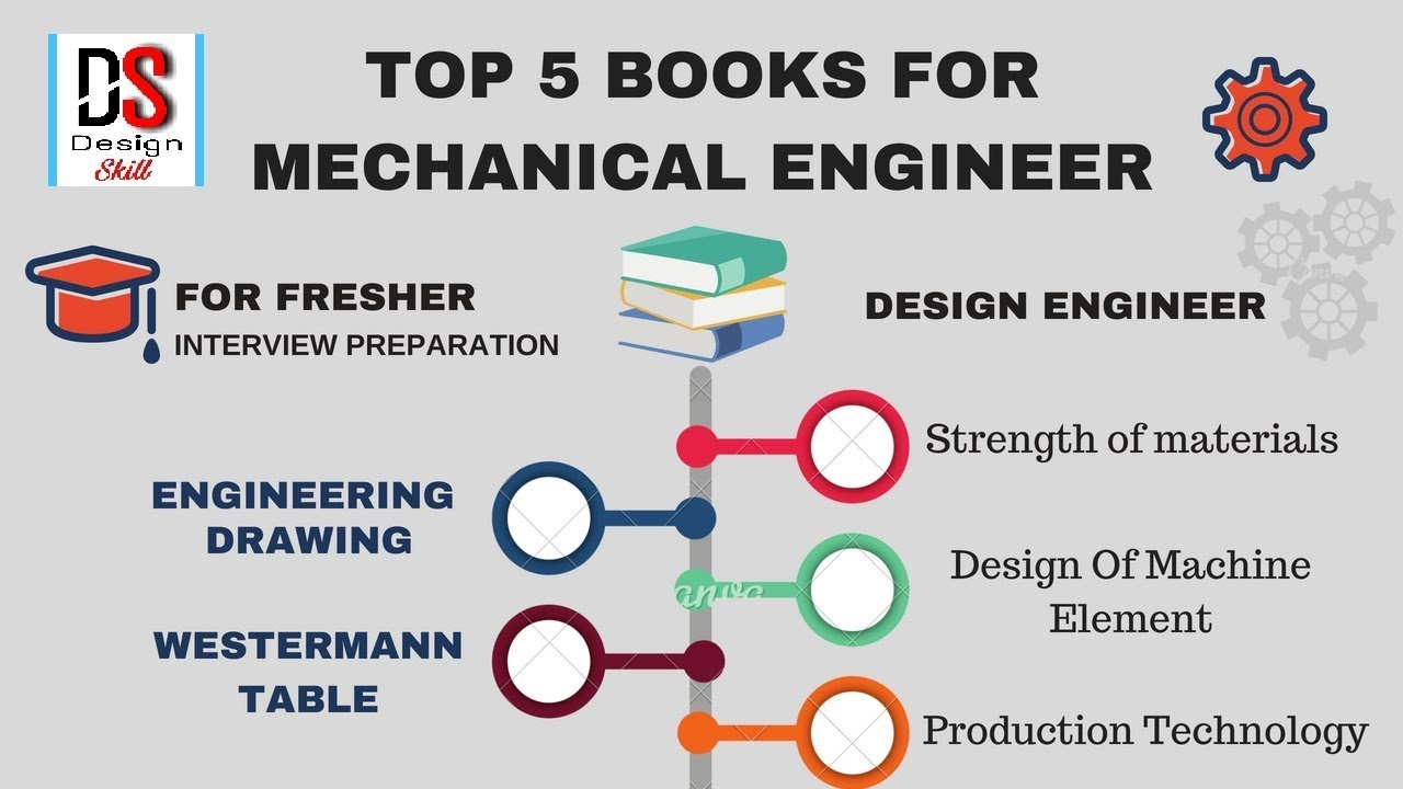 Top 5 Book S For Fresher Mechanical Engineering Interview Preparation Youtube