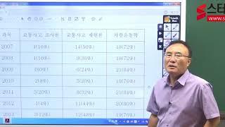 [스터디채널]도로교통사고감정사 최근 5년간 계산 기출문…