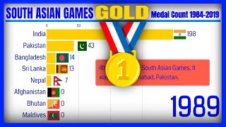 SOUTH ASIAN GAMES GOLD MEDAL COUNT (1984-2019) | SOUTH ASIAN GAMES ALL-TIME GOLD MEDAL PER COUNTRY