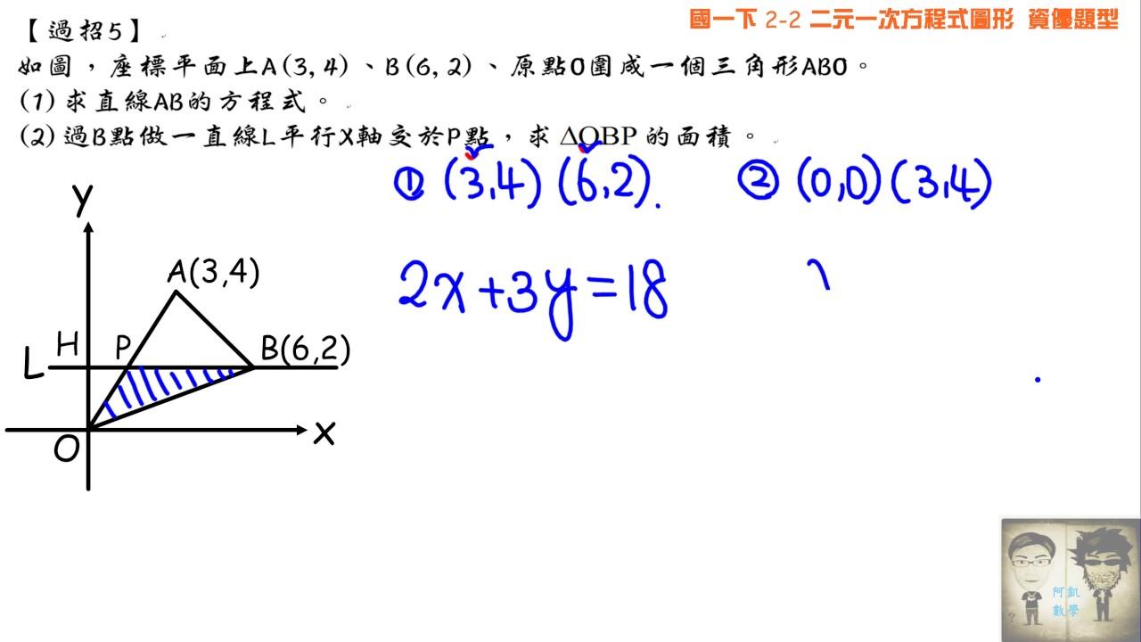 子供向けぬりえ: ベスト2元1次方程式