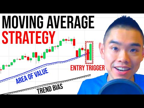 A Moving Average Trading Strategy That Actually Works Youtube