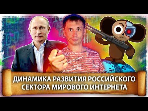 Динамика развития российского