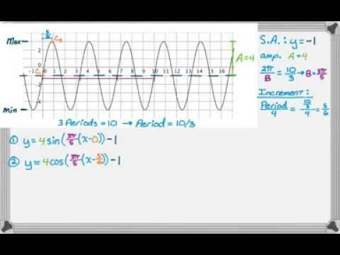 Writing Sine And Cosine Equations From Graphs YouTube