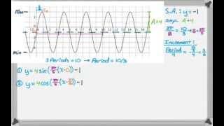 كتابة جيب و جيب التمام المعادلات من الرسوم البيانية