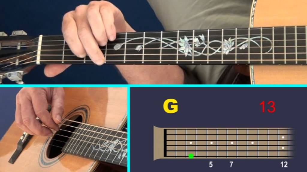 Glory Glory Hallelujah! - A Fingerstyle Guitar Lesson. - YouTube