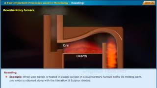 Digital Teacher SSC Class X Physical Science A Few Important Processes used in Metallurgy