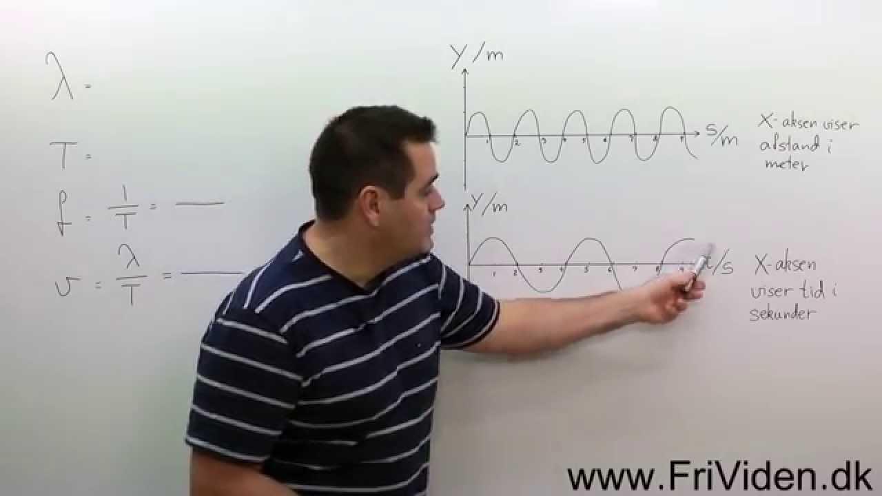 Bølger i grafer, bestemmelse af bølgelængde og periode