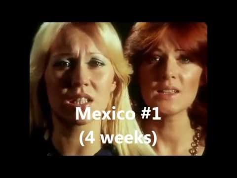ABBA Chart History - Worldwide Top 10 Singles Part 1