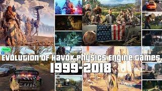 Evolution of Havok Physics Engine Games 1999-2018