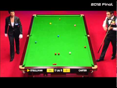 2012 World Snooker Championship Final