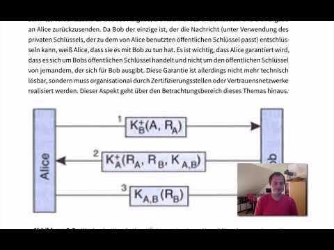 Grundlagen - Sichere Kommunikation - Authentifizierung