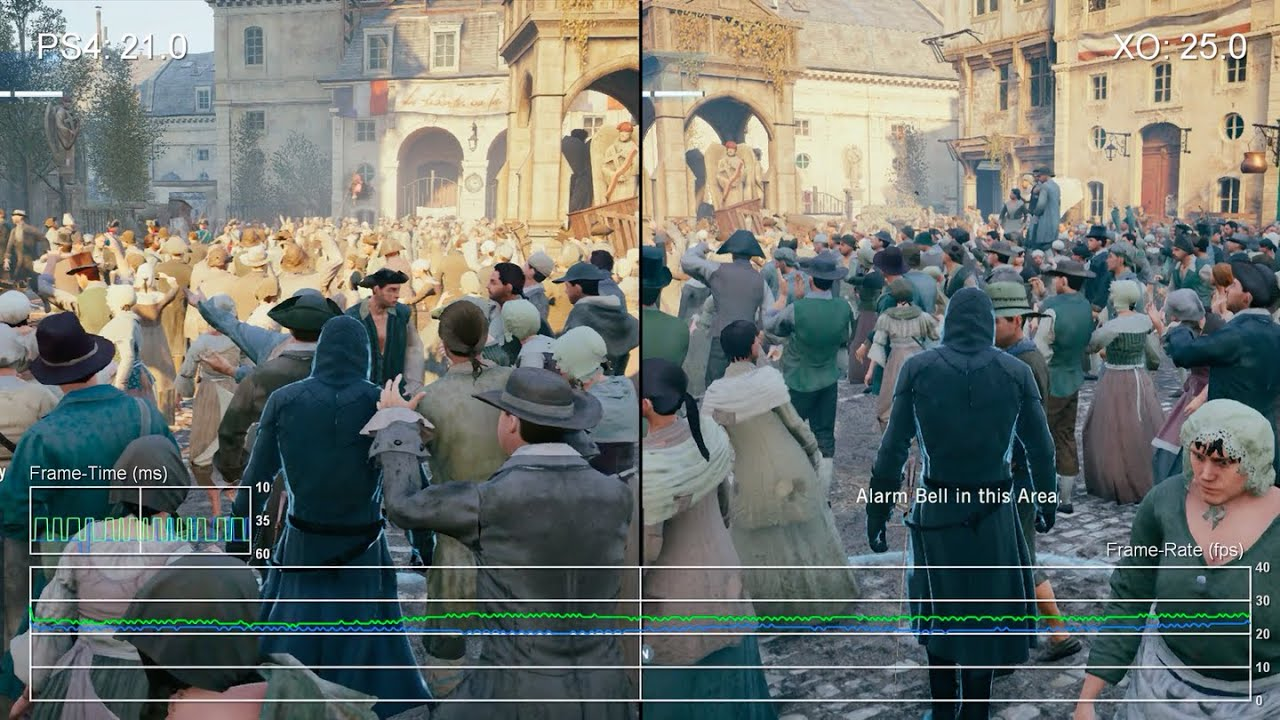 Performance Analysis: Assassin's Creed Unity • Eurogamer net