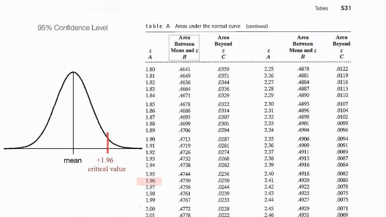 Normalized table understand  scores  values critical youtube also rh