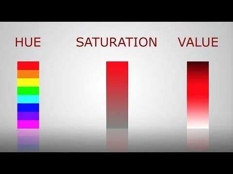 Hue Saturation And Values in Photoshop (UNDERSTANDING COLORS)