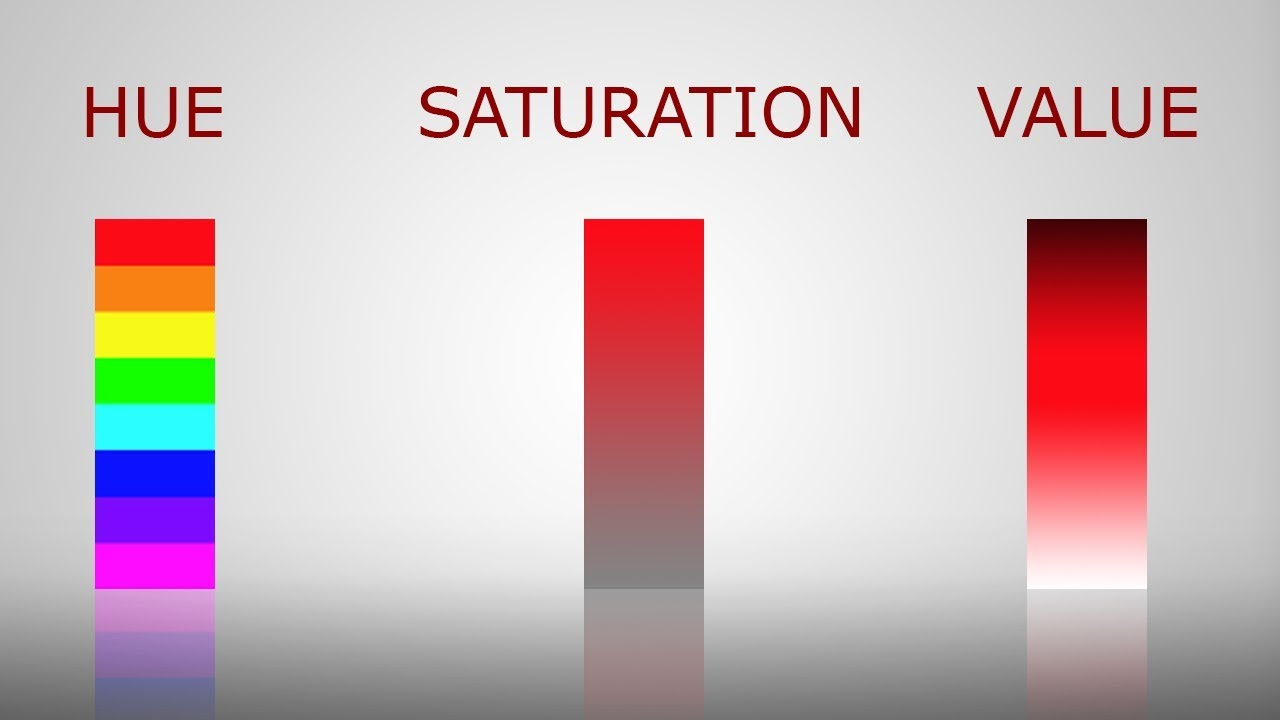 Hue Saturation And Values in Photoshop (UNDERSTANDING COLORS) - YouTube