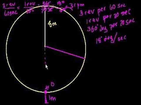 Using trigonometry in ferris wheel questions | StudyPug