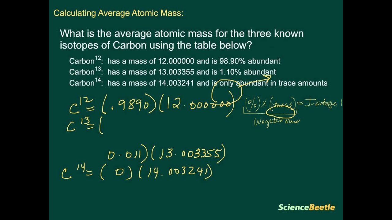 Calculating average atomic mass 1 youtube calculating average atomic mass 1 urtaz Choice Image