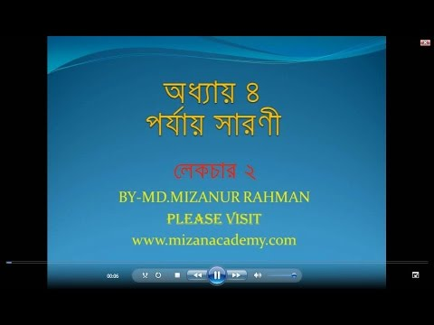 Nctb text book class 1 to 12 bangla medium | pdf download | by.