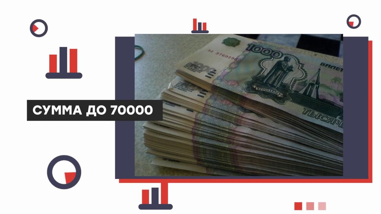 как узнать кпп банка сбербанк по инн 7707083893 бик 041708602