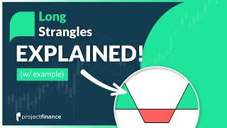 Long Strangle Options Strategy (Best Guide w/ Examples!)