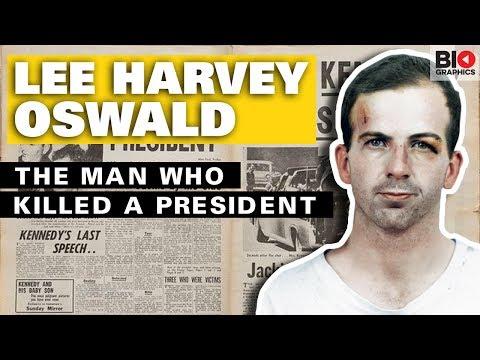 Lee Harvey Oswald – The Man Who Killed A President