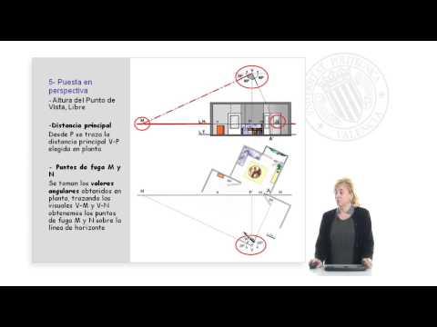 ¡Te ayudamos a rellenar el formulario ESTA! - Un tutorial de Interway Idiomas from YouTube · Duration:  6 minutes 34 seconds