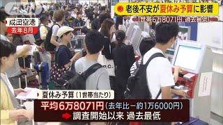 夏休み予算 過去最低に 老後不安や消費増税控え(19/07/19)