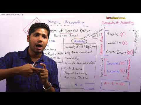01. Elements of Accounting - Assets, Liability & Owners' Equity