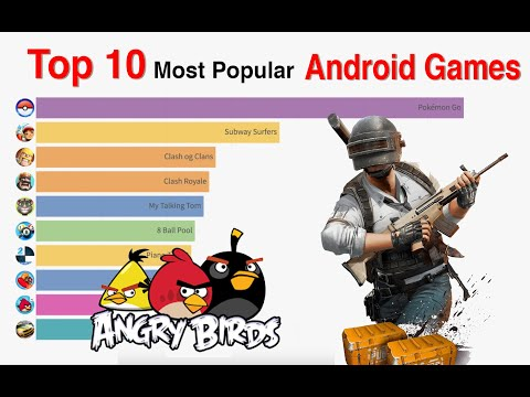 Top 10 Most Popular Android Games 2012-2019 | The Rankings