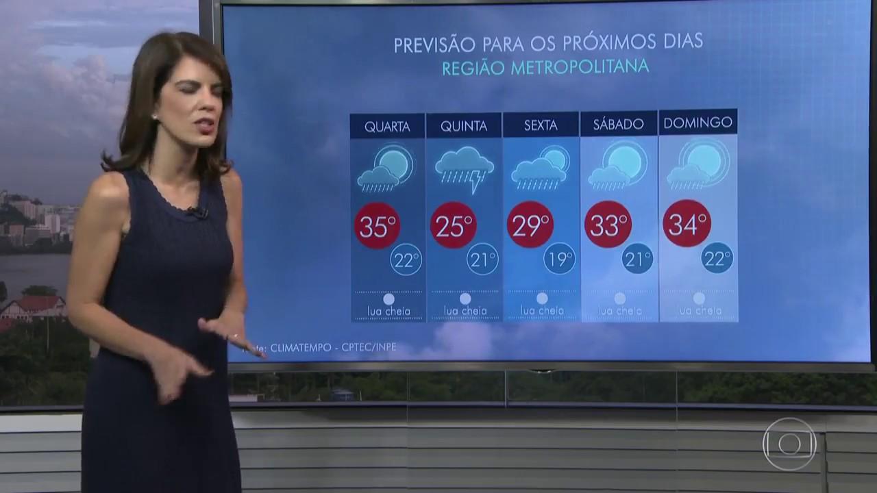 Previsão Do Tempo Para O Rio De Janeiro No Rjtv 2ª Edição